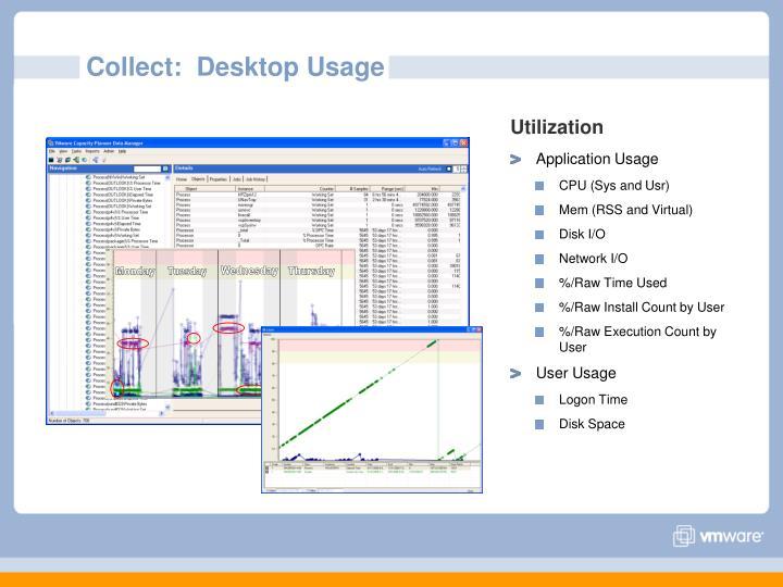 Collect:  Desktop Usage