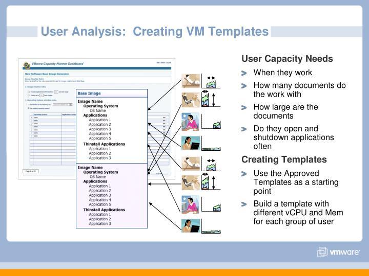 User Analysis:  Creating VM Templates
