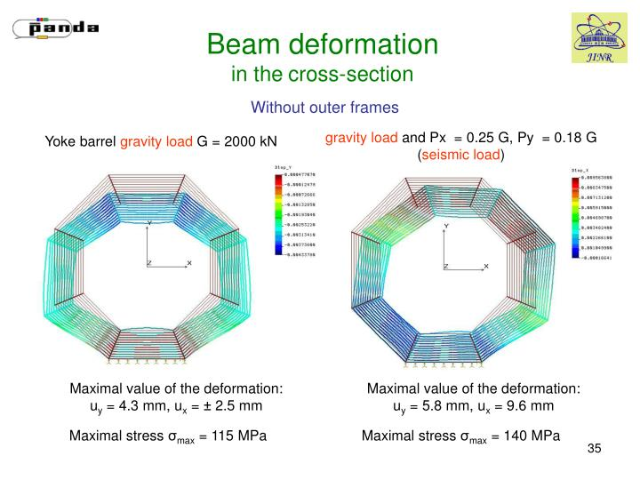 Beam deformation