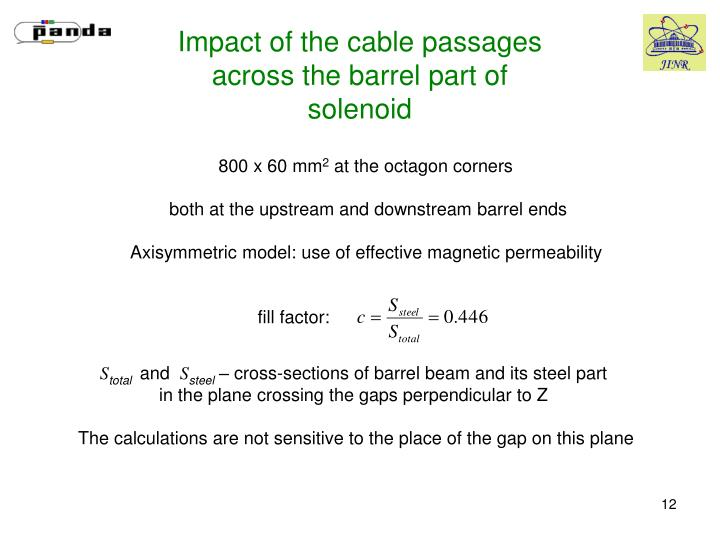 Impact of the cable passages