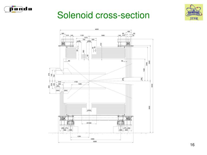 Solenoid cross-section