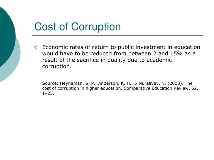 Cost of Corruption