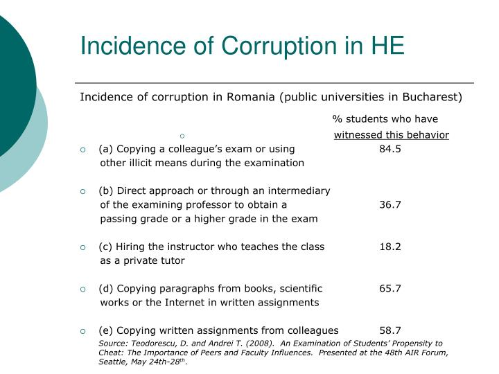 Incidence of Corruption in HE