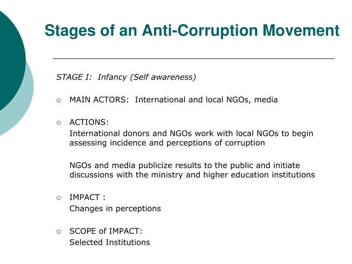 Stages of an Anti-Corruption Movement