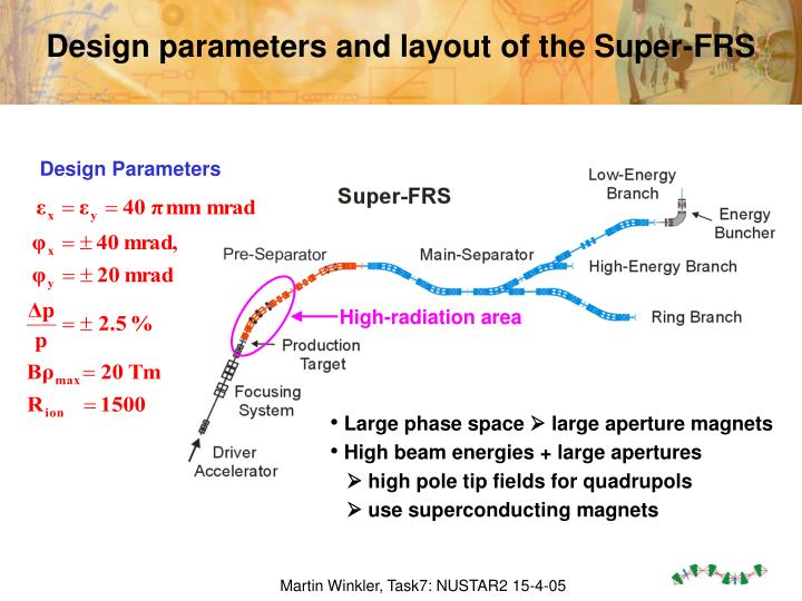 Design parameters and layout of the Super-FRS