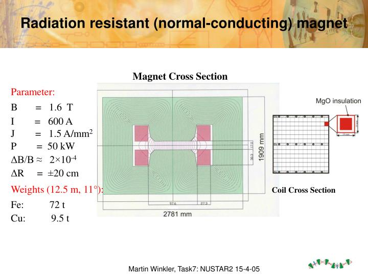 Radiation resistant (normal-conducting) magnet