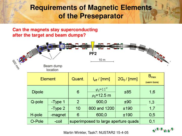 Requirements of magnetic elements of the preseparator