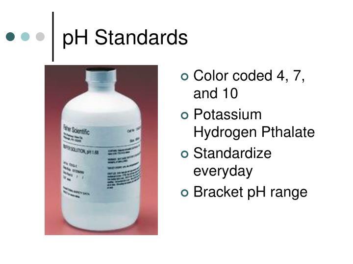 pH Standards