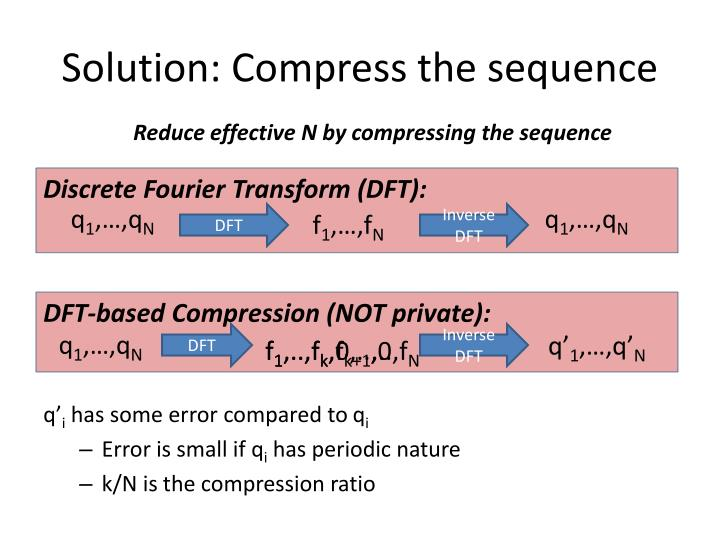 Solution: Compress the sequence