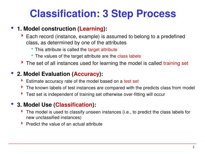 Classification 3 step process