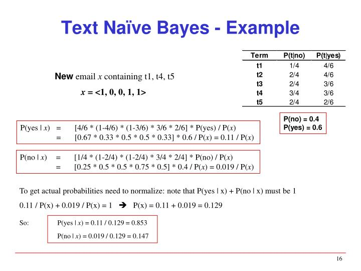 Text Naïve Bayes - Example