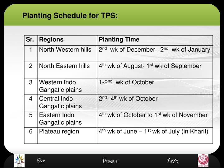 Planting Schedule for TPS: