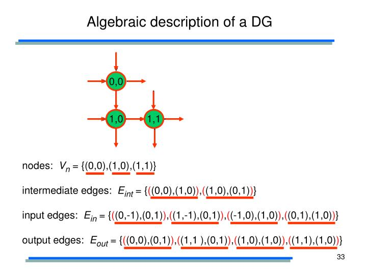Algebraic description of a DG