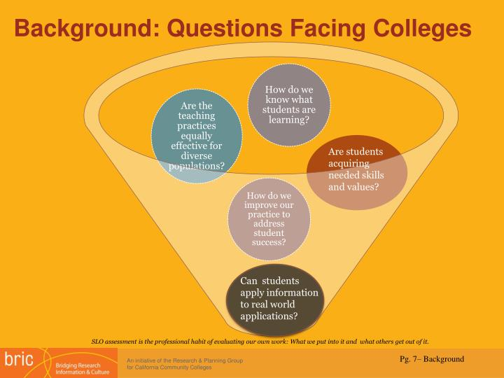 Background: Questions Facing Colleges