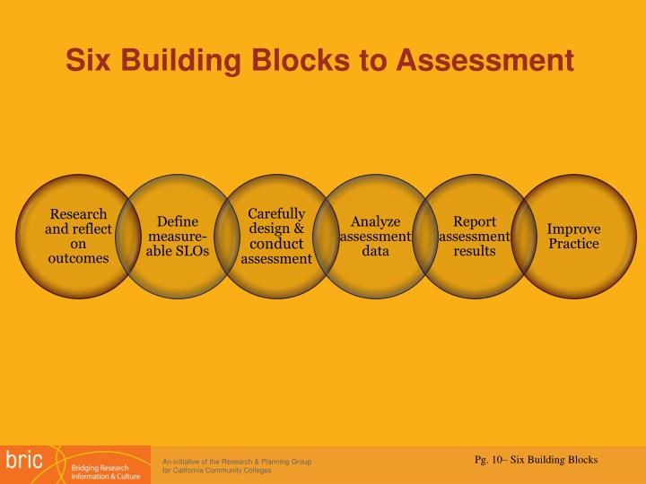 Six Building Blocks to Assessment