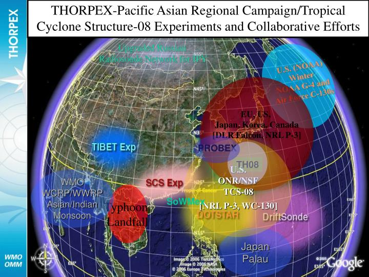 THORPEX-Pacific Asian Regional Campaign/Tropical Cyclone Structure-08 Experiments and Collaborative Efforts
