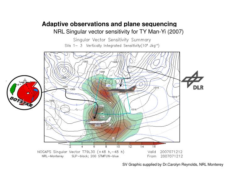 Adaptive observations and plane sequencing