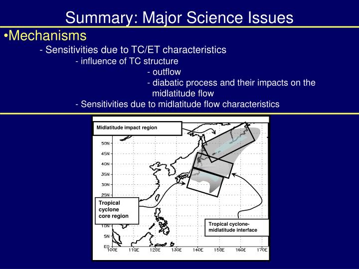 Summary: Major Science Issues