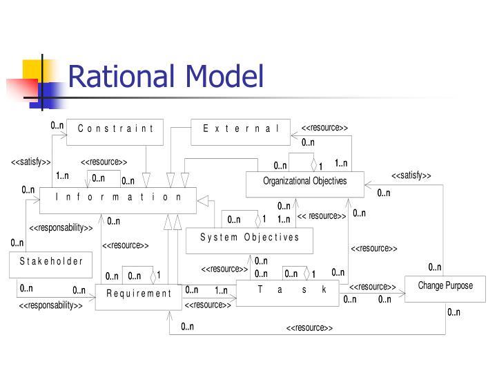 Rational Model