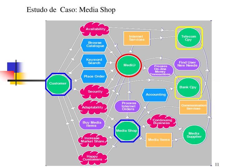 Estudo de  Caso: Media Shop