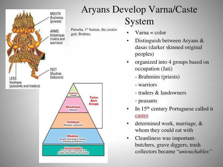 Aryans Develop Varna/Caste System