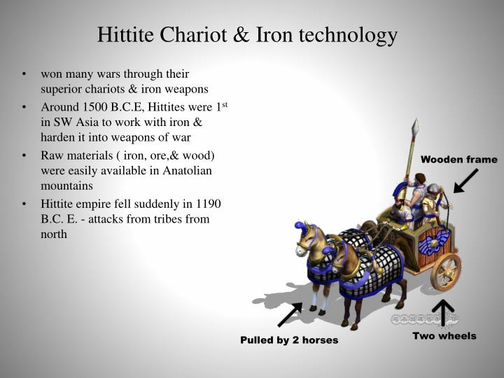 Hittite Chariot & Iron technology