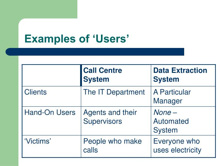 Examples of 'Users'