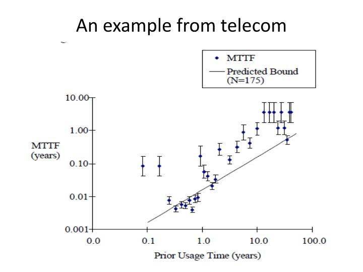 An example from telecom
