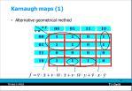 karnaugh maps 1