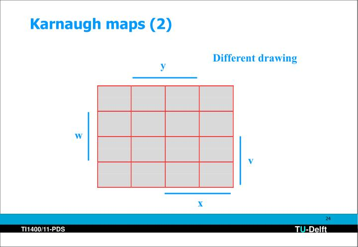 Karnaugh maps (2)