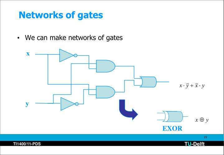 Networks of gates