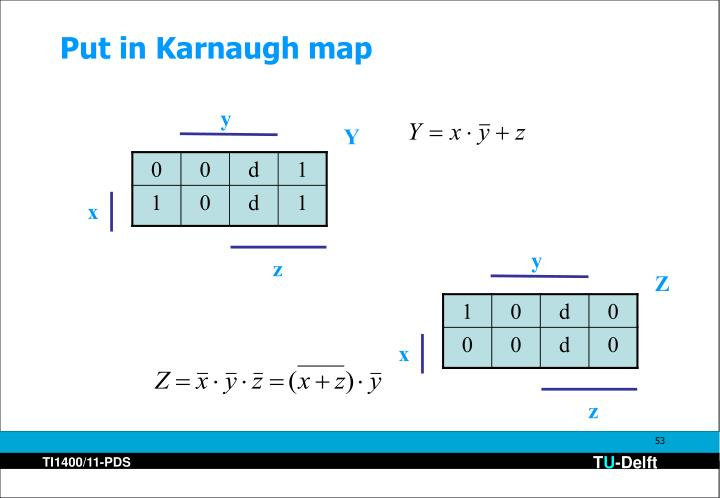 Put in Karnaugh map