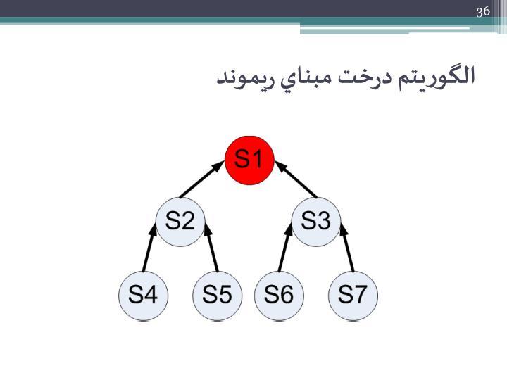 الگوريتم درخت مبناي ريموند