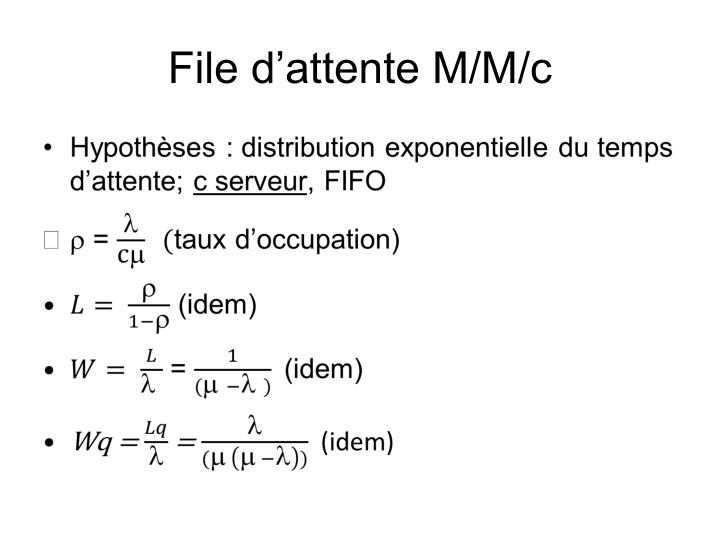 File d'attente M/M/c