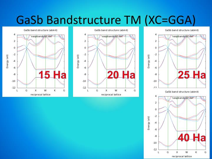 GaSb Bandstructure TM (XC=GGA)