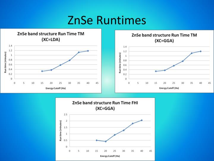 ZnSe Runtimes