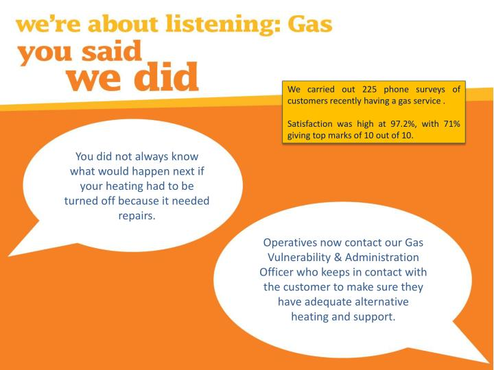 We carried out 225 phone surveys of customers recently having a gas service .