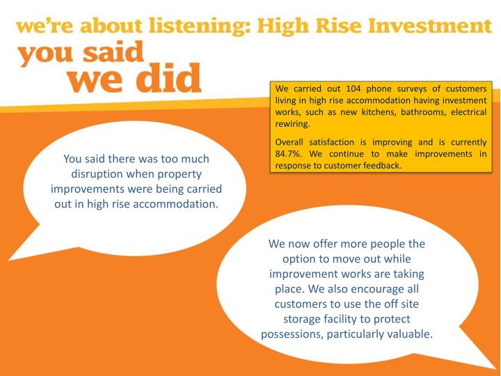 We carried out 104 phone surveys of customers living in high rise accommodation having investment works, such as new kitchens, bathrooms, electrical rewiring.