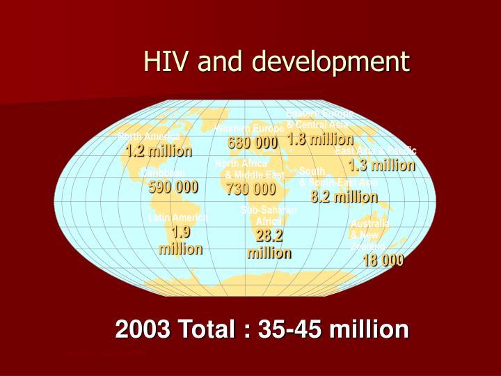 HIV and development