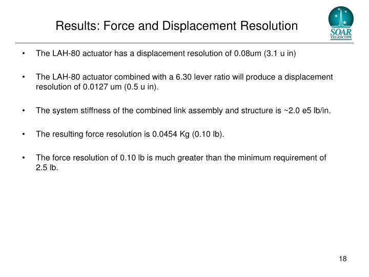 Results: Force and Displacement Resolution