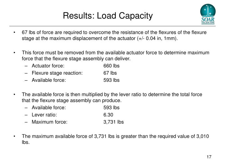 Results: Load Capacity