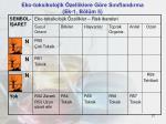 eko toksikolojik zelliklere g re s n fland rma ek 1 b l m 5
