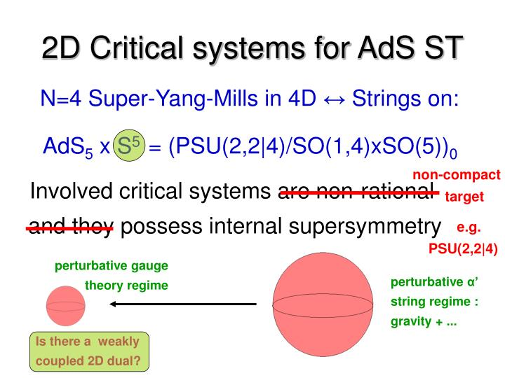 2D Critical systems for AdS ST