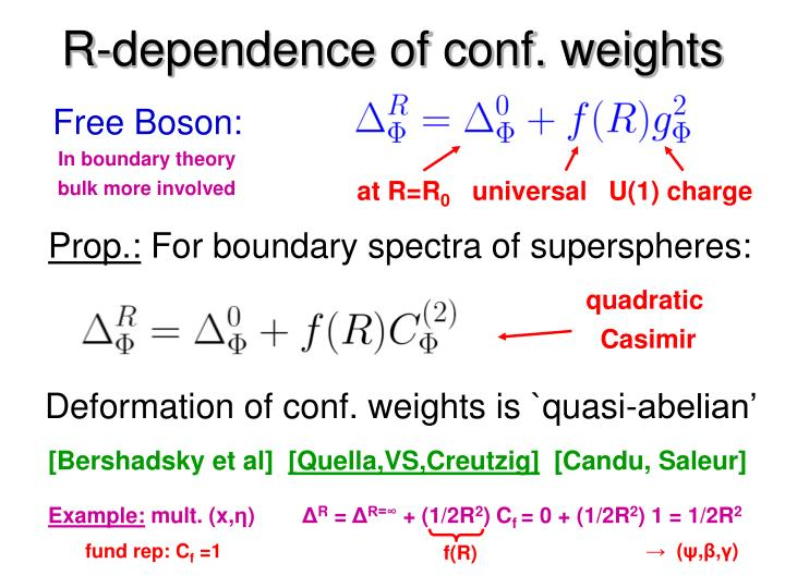 R-dependence of conf. weights