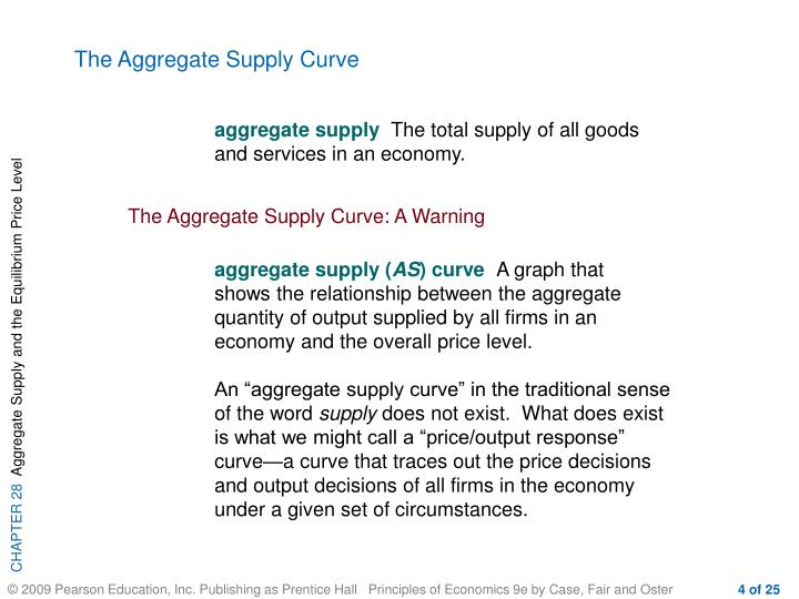 The Aggregate Supply Curve