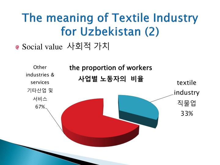 The meaning of Textile Industry for Uzbekistan (2)