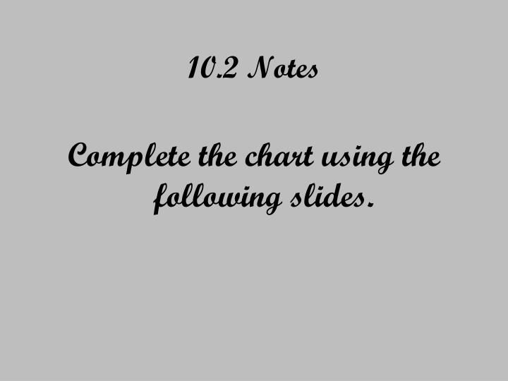 10.2 Notes