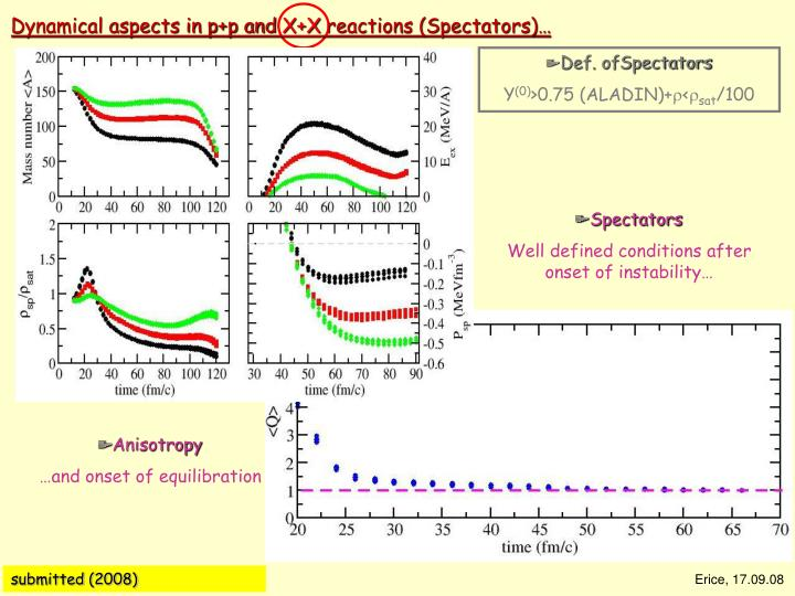 Dynamical aspects in p+p and