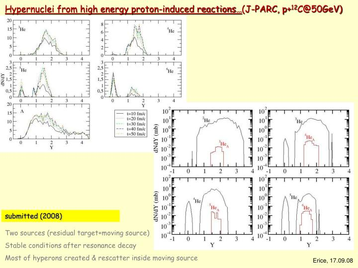 Hypernuclei from high energy proton-induced reactions…