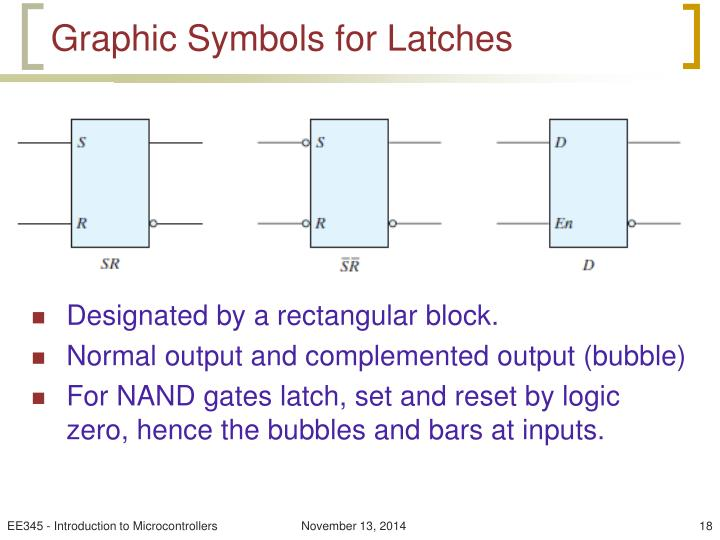 Graphic Symbols for Latches